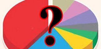2012'nin son seçim anketi, iktidarı üzecek…