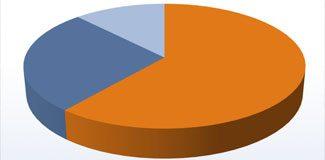 AKP'nin herkesten gizlediği anket