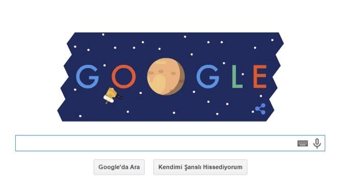 Google, New Horizons'ın Plüton ile buluşmasını kutluyor!