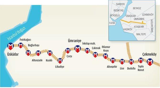 Üsküdar-Ümraniye-Çekmeköy metrosu Eylül 2016'da açılacak