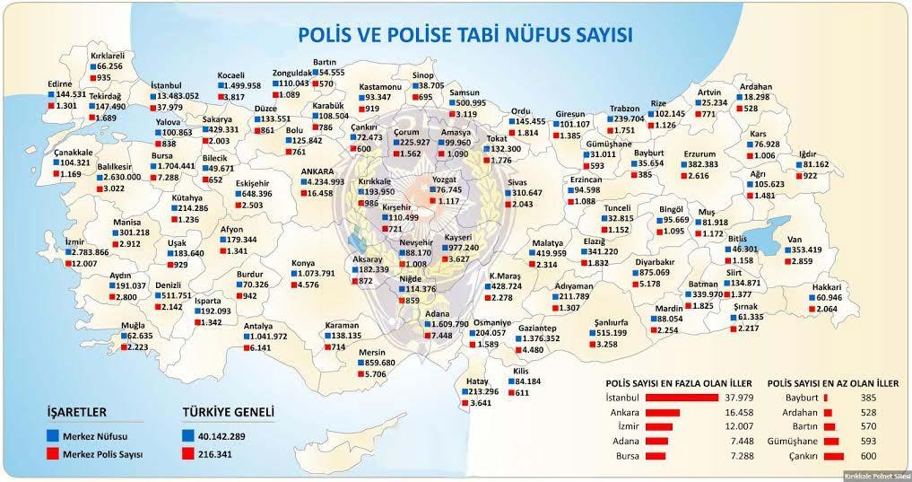 polis-sayilari.jpg