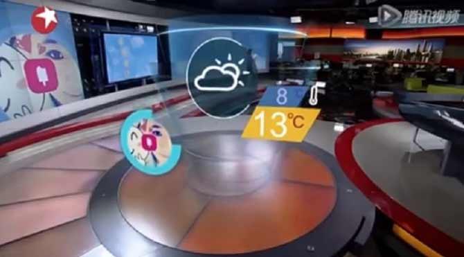 Yapay zekaya sahip ilk hava durumu sunucusu Çin TV'sinde ortaya çıktı