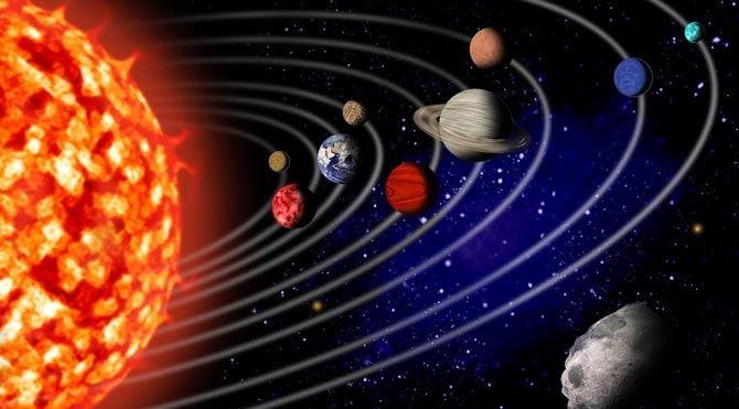 Benzer bir olay son kez 15 Aralık 2004 ile 15 Ocak 2005 tarihleri arasında yaşanmıştı. Bir sonraki sıralanma ise daha yakın. 13 ile 19 Ağustos tarihleri arasında gezegenler tekrar sıralanacak.