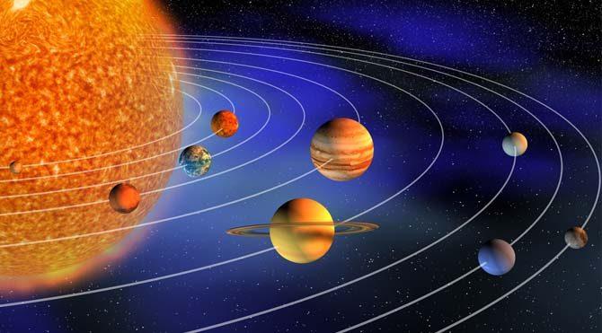 Eski astrologların ölüm ile ilgili, ölümün zamanını hesaplama, ölümün şeklini belirlemeye ilişkin ilginç tespitleri olmuştur.