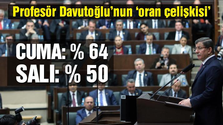 Davutoğlu'nun Mardin 'çelişkisi'