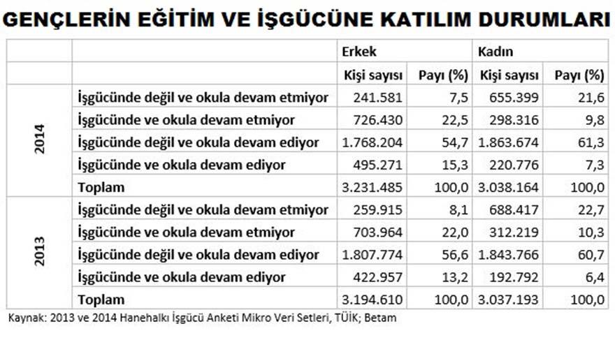 betam_egitim