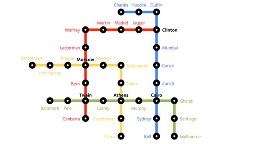 Bilim insanları araştırdı: Yapay Zeka, metro yolcularının beyninden neler öğrenebilir?