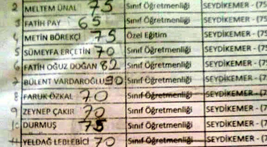 'Torpil listesi' yanlış yere gönderildi iddiası