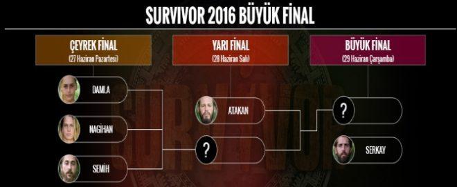 survivor final