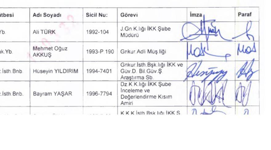 Yıldırım'ın, İzmir'deki sözde cususluk davasında da imzası vardı.