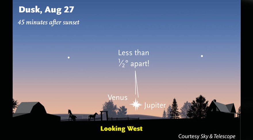 Venüs ve Jüpiter'in yakınlaşması