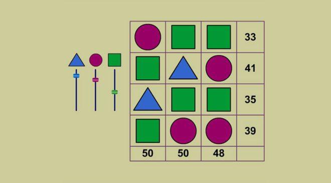 ZAMA  Sosyal medya bu denklemi çözmeye çalışıyor! Denklemde yer alan kare, yuvarlak ve üçgen'in değerlerini bulunuz... zama