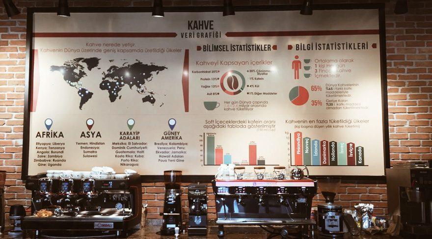 Bloggerlar Dünya Kahve Günü'nü kutladı