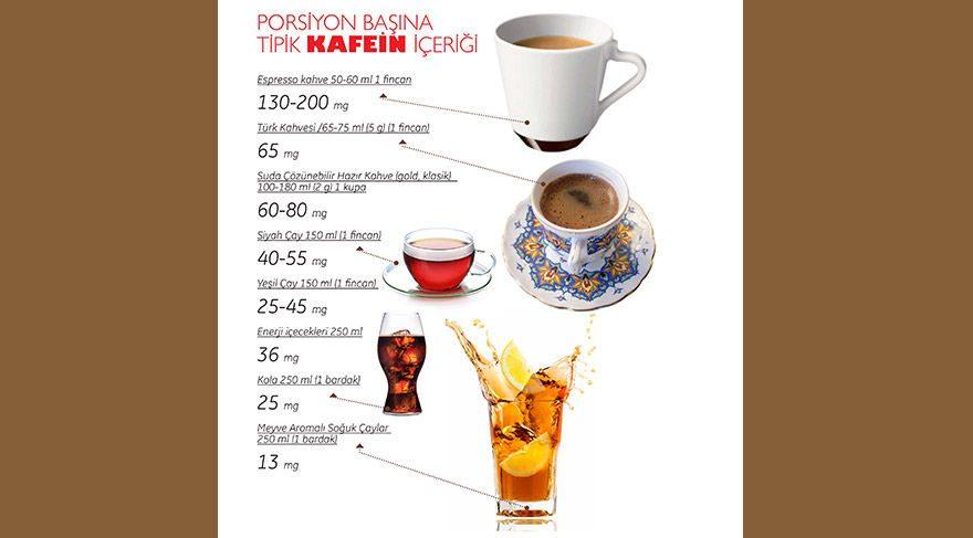 kafein-1