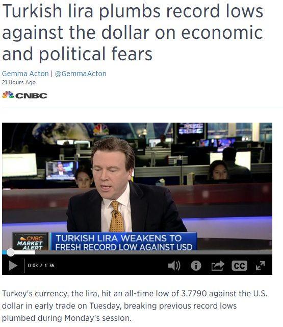 Türk Lirası dolar karşısında politik korkularla tarihi dibi gördü. CNBC