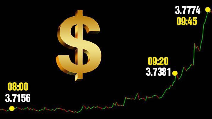 Dolar sabah saatlerinde çok sert yükseldi. İşte doların yükselişinin seyri.