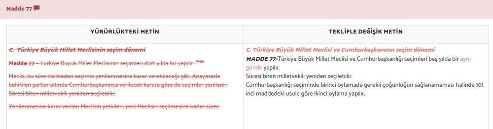 madde-77