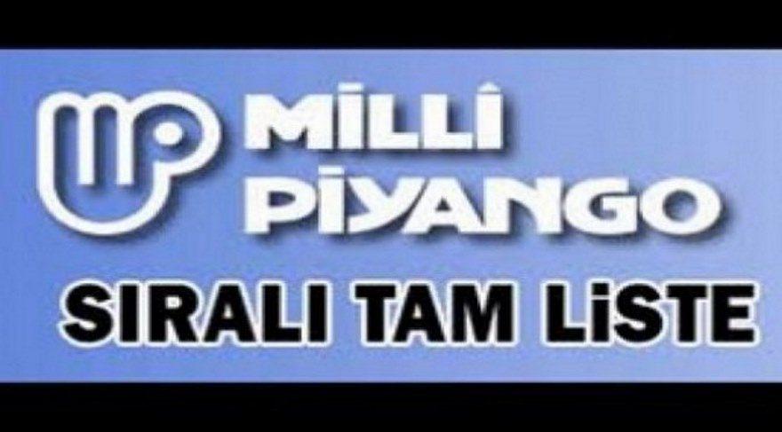 Milli Piyango sorgulama: 28 Şubat 2017 Milli Piyango çekilişi sonuçları sıralı tam listesi yayınlandı!