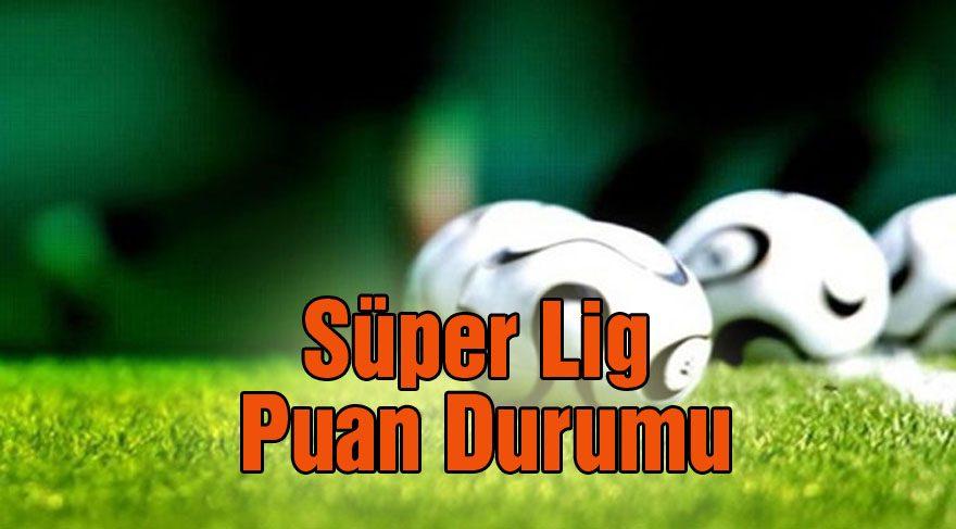 Süper Lig puan durumu 17 hafta Lig Tv maç özetleri