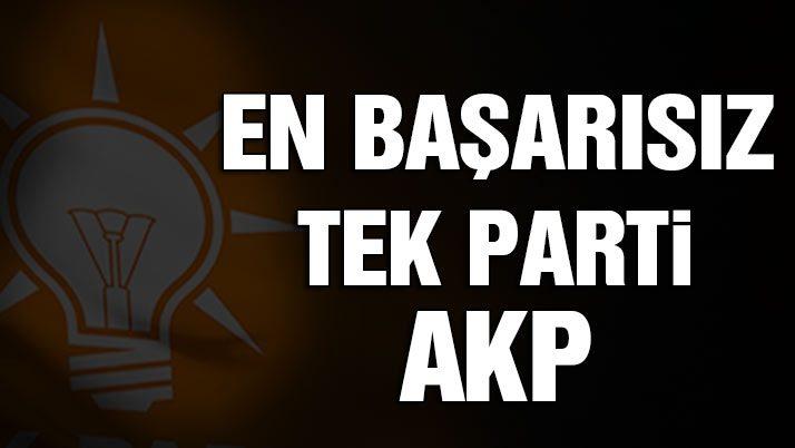En başarısız tek parti AKP