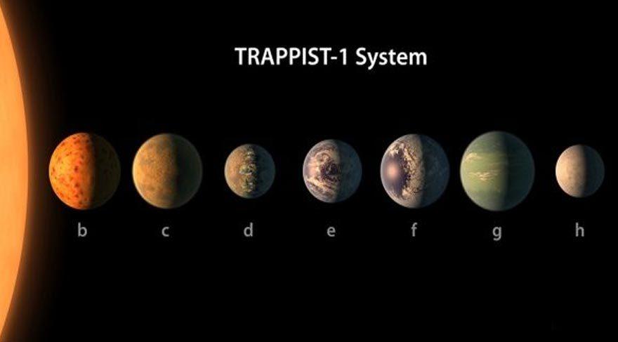 Exoplanet discovery nedir? Google'dan sürpriz doodle