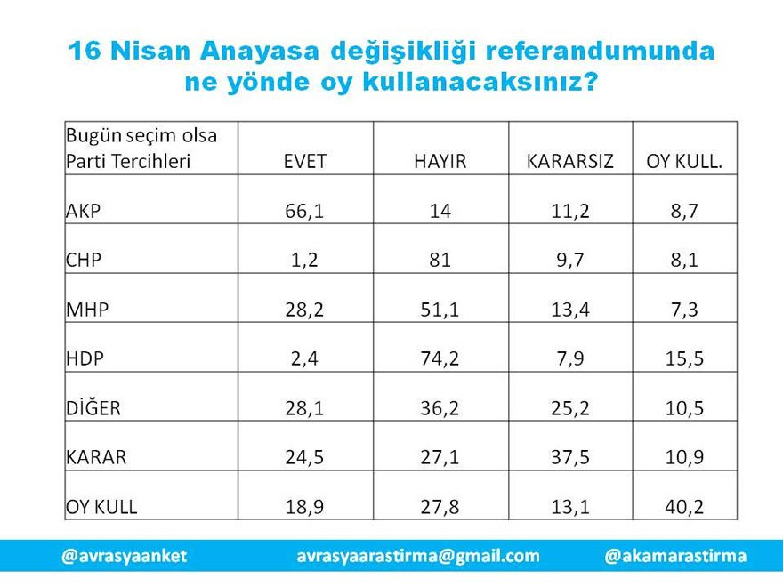 referandum-anketi-taban