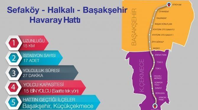 Türkiye'nin ilk 'Havarayı' İstanbul'da başlıyor