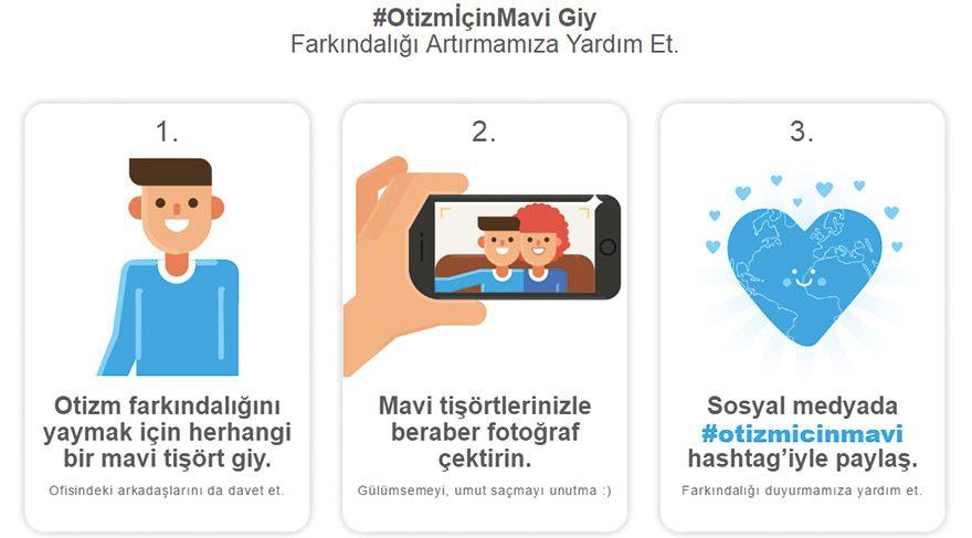 #OtizmİçinMavi farkındalık kampanyasının amacı, Otizm Spektrum Bozuklukları hakkında insanların doğru bilgiler edinmesini sağlamak ve bu farkındalığı bütün Türkiye'de artırarak otizmli bireylerin diğer insanlardan çok da farklı olmadığını göstermektir.