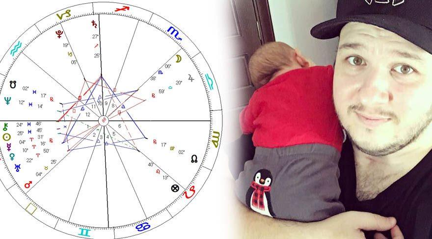 Dinçer Güner, Ela Gökbakar'ın doğum haritasını inceledi