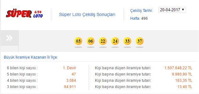 super-loto-sonuclari-20-nisan