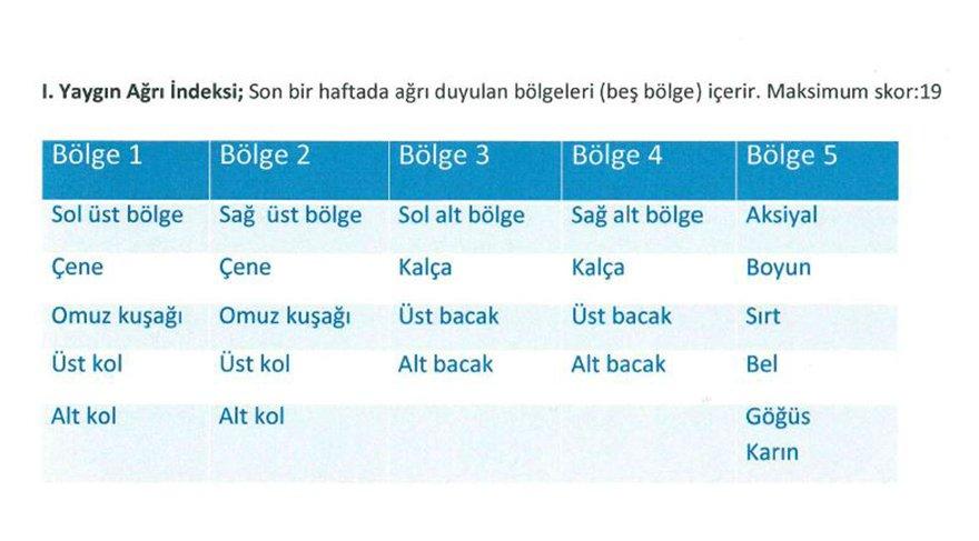yaygin-agri-indeksi