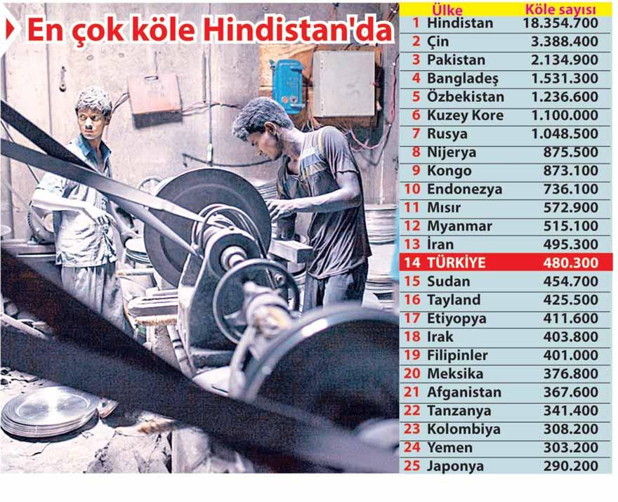 Türkiye'nin İran'a ihraç ettiği ürünler Kaynak: Ekonomi Bakanlığı