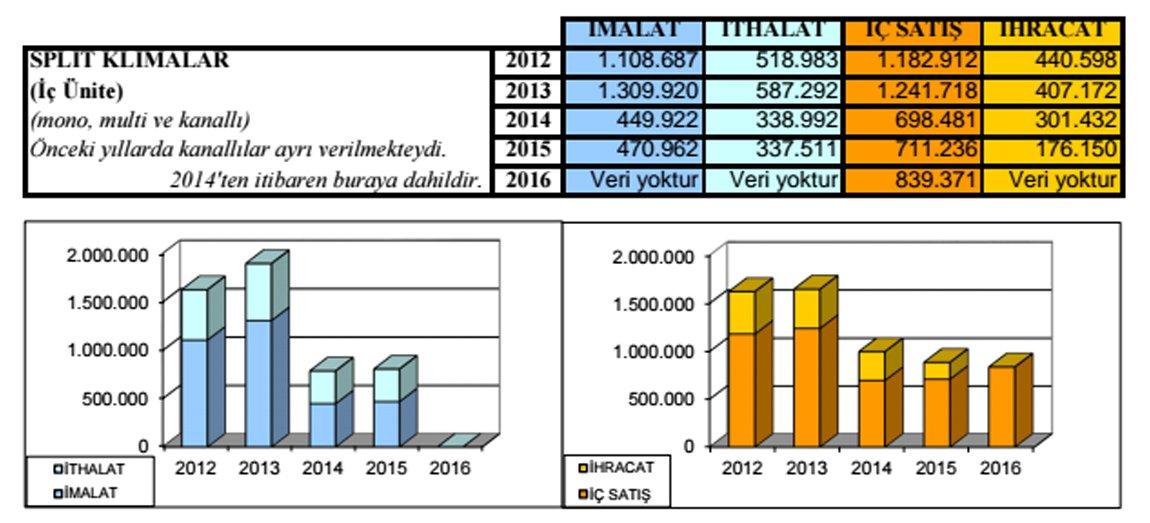 Grafik: İSKİD