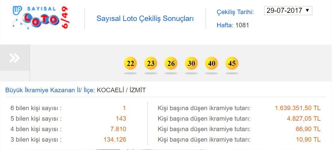 sayisal-loto-29-temmuz