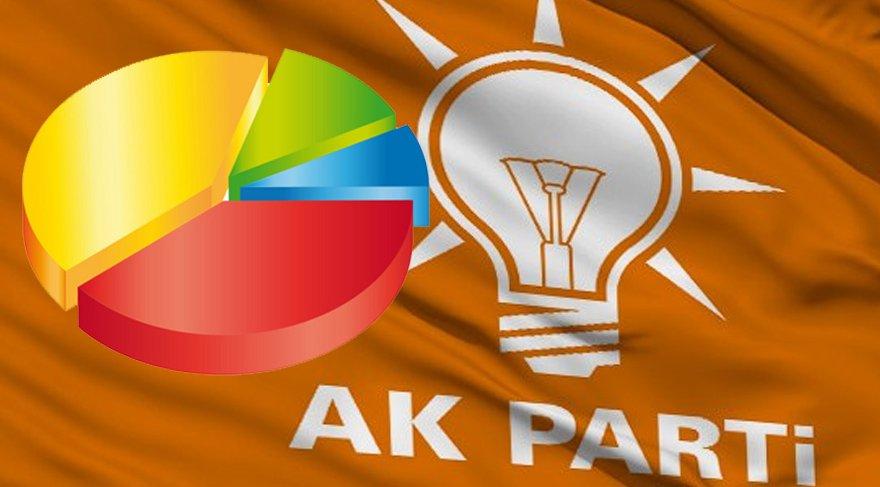 AKP'deki istifaların perde arkası! Haberler art arda geliyor ama…   Son dakika haberleri