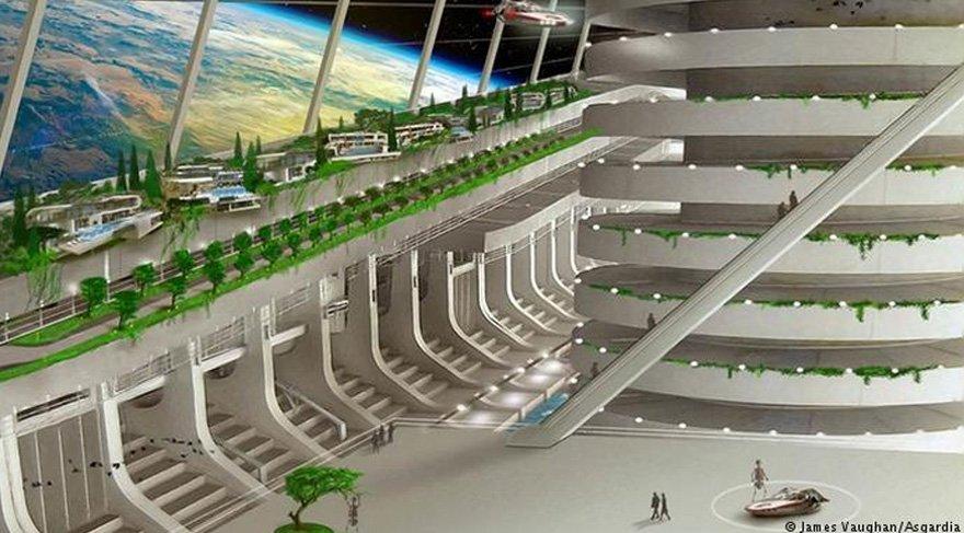 Türklerin hayali uzayda yaşamak!