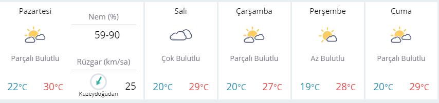 hava-durumu