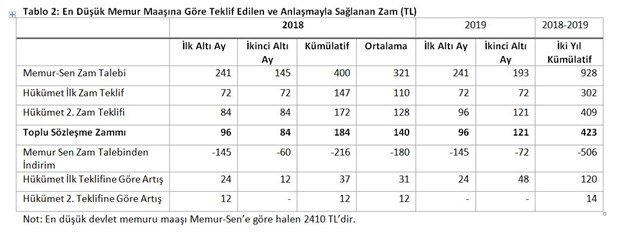 icazet-sendikaciliginin-sifir-sozlesmesi-342174-1