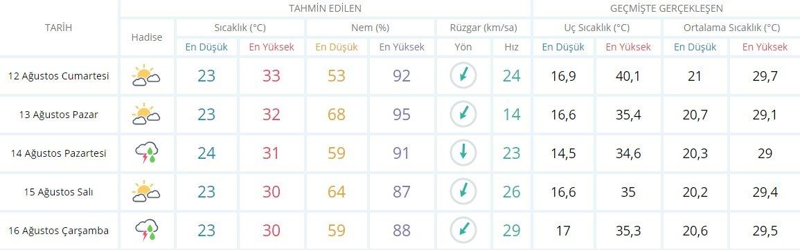 istanbul-5-gunluk