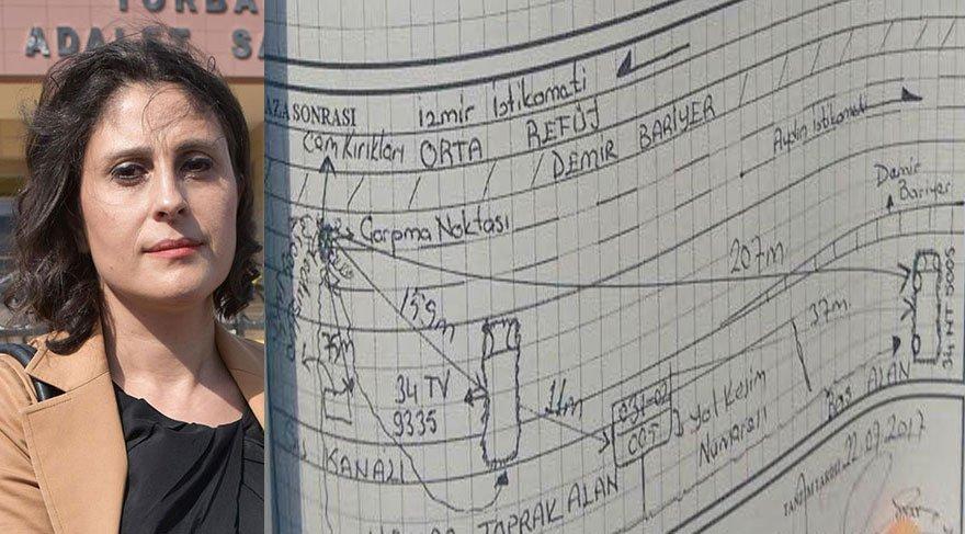 Emrah Serbes kazayı böyle gerçekleştirmiş… Avukat kaza tutanağı üzerinden paylaştı