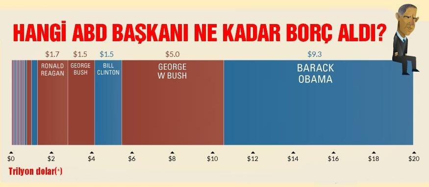 Grafik: Visual Capitalist