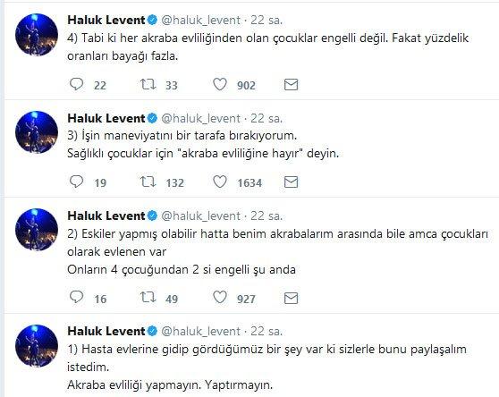 haluk-ic