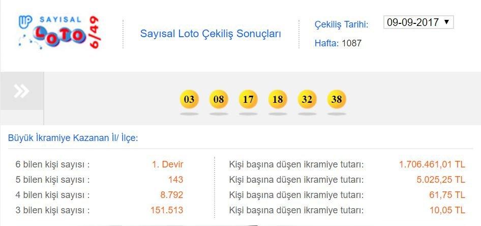 sayisal-loto-9-eylul-sonucu-mpi