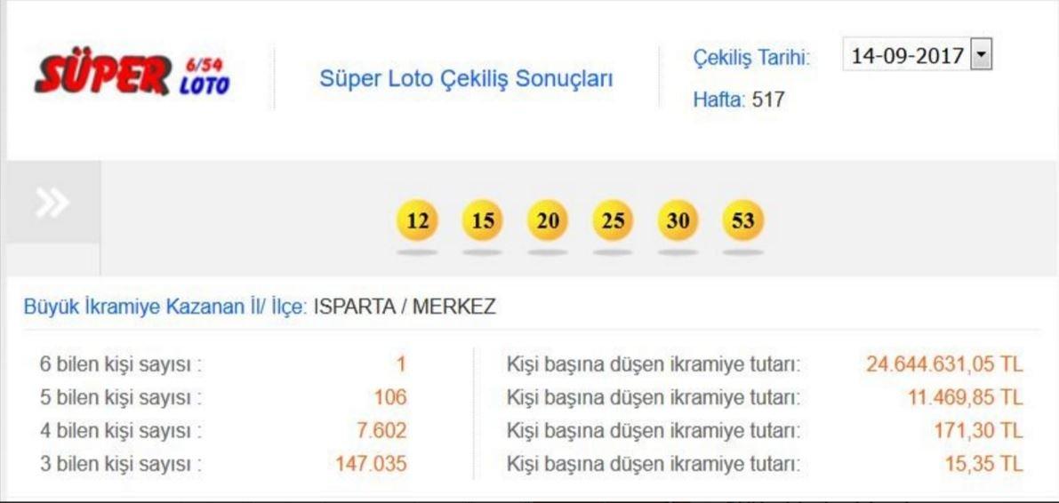 super-loto-14-eylul
