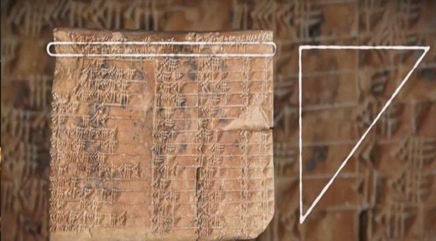 Dünyanın ilk trigonometrik tablosu modern trigonometriden daha üstün çıktı!
