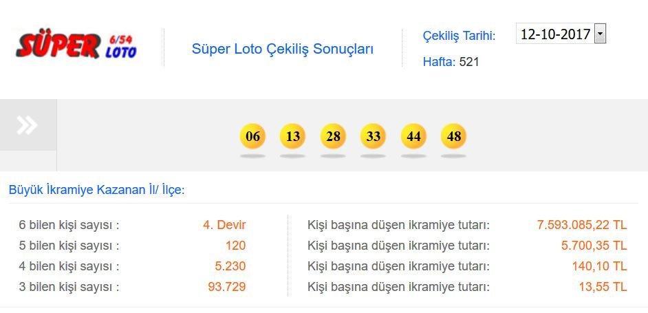 super-loto-sonuclari-mpi-12-ekim
