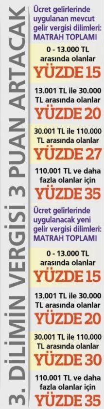 tablo2221