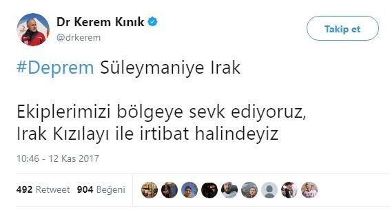 kinik