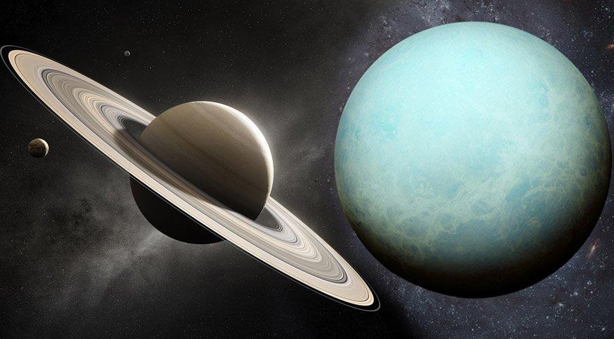 Satürn Uranüs döngüleri