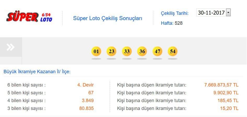 super-loto-sonuclari-30-kasim